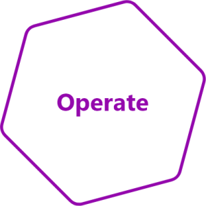 Operate Support Process